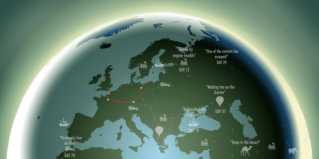 80 Days - Cesta kolem světa za 80 dní s Phileasem Foggem