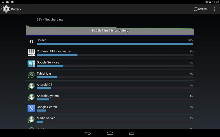 Nexus 10 výdrž baterie