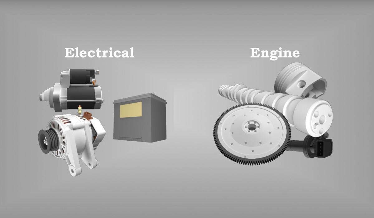 Weekend Mechanic 3D - Objevte jak fungují mechanické součásti vašeho automobilu