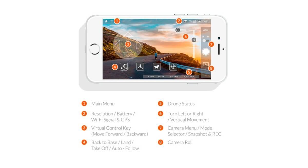 ONAGOfly App